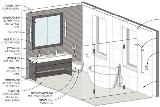 Premier bathroom products limited design service for Bathroom designs drawing